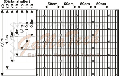 Gabionen Winkelclip Distanzhalter Aufteilung