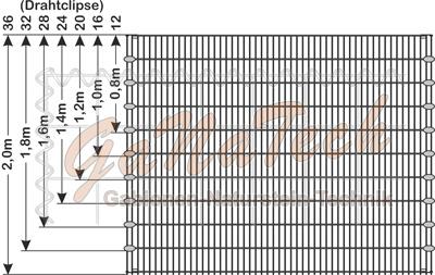 Gabionen Winkelclip Drahtclip Aufteilung